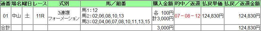 1217中山11R