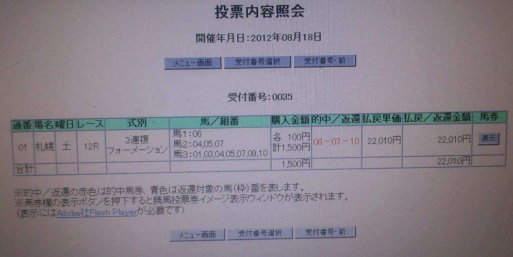 0818土曜札幌12R 15点220倍