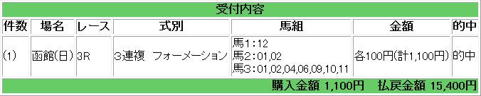 2012-07-01 函館3R 11点 154倍的中