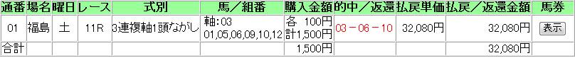 0707土曜 福島11R T県Mさん320倍的中