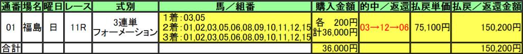 福島11R ラジオNIKKEI賞 お客様的中馬券2 20150705