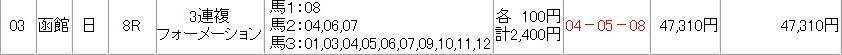 2012-07-01 函館8R 24点 473倍的中