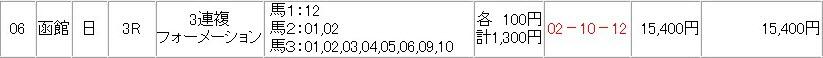 2012-07-01 函館3R 13点 154倍的中
