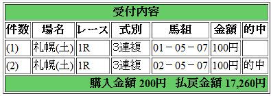 0825【2点的中】土曜札幌1R 172倍