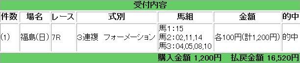 0408 福島7R 165倍