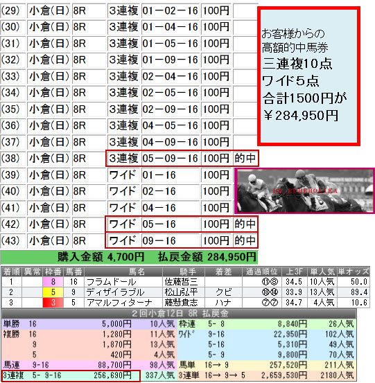 0902■小倉8R 2566倍【10点的中】 & ワイド2点で300倍的中♪